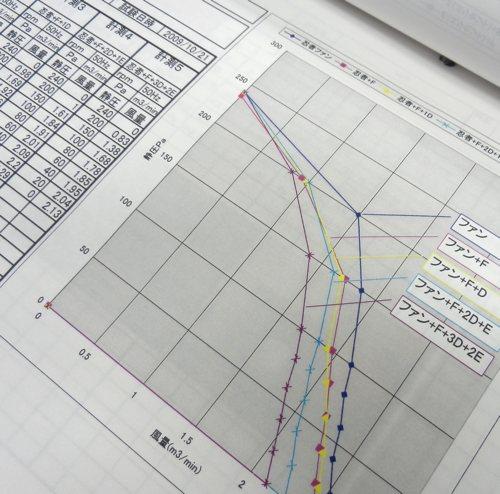 測定データ